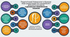 Рекрутация на специяльніст росийска філолоґія з русиньско-лемківскым языком